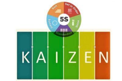 Bạn biết gì về hệ thống cải tiến 5S-Kaizen